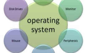 What's an Operating system & why do we need one?